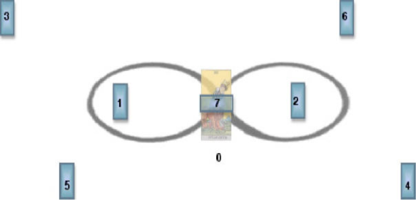 knot-of-time-spread